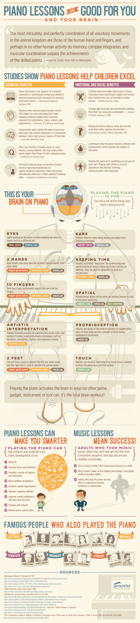 infographic-piano-lessons-are-good-for-you-and-your-brain-1